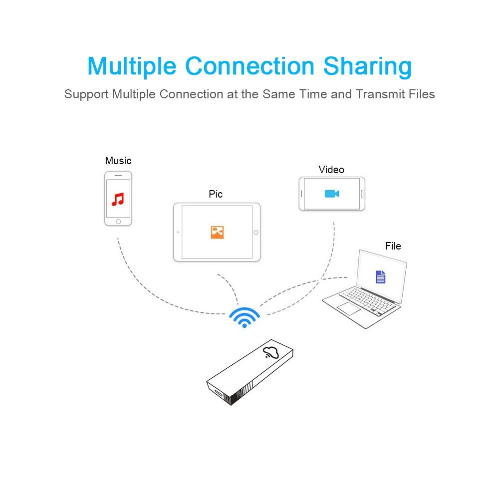 WiFi Disk Memory Storage Box Wi-Fi Cloud Storage Box Flash Drive for TF/MicroSD Card Card Reader File Sharing