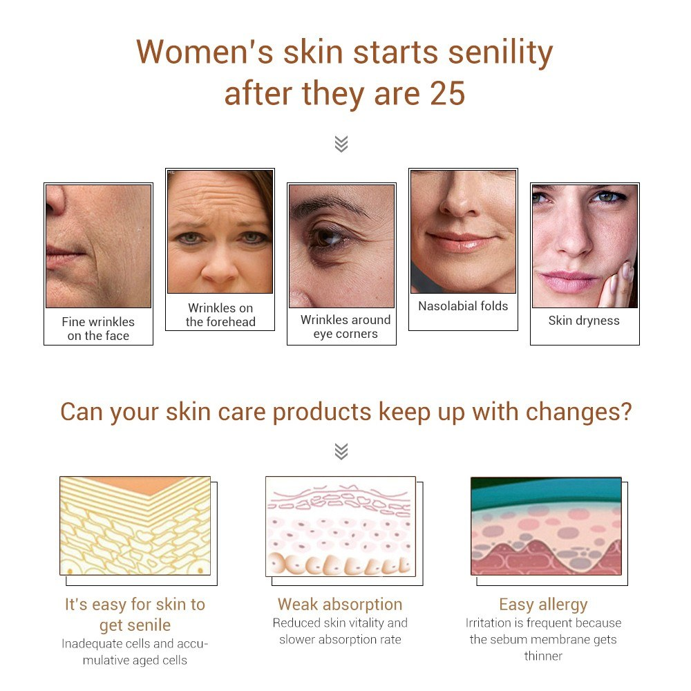 Anti-Wrinkle Face Lifting Facial Cream Anti-Aging Skin Care Cream Compacting Face Gel